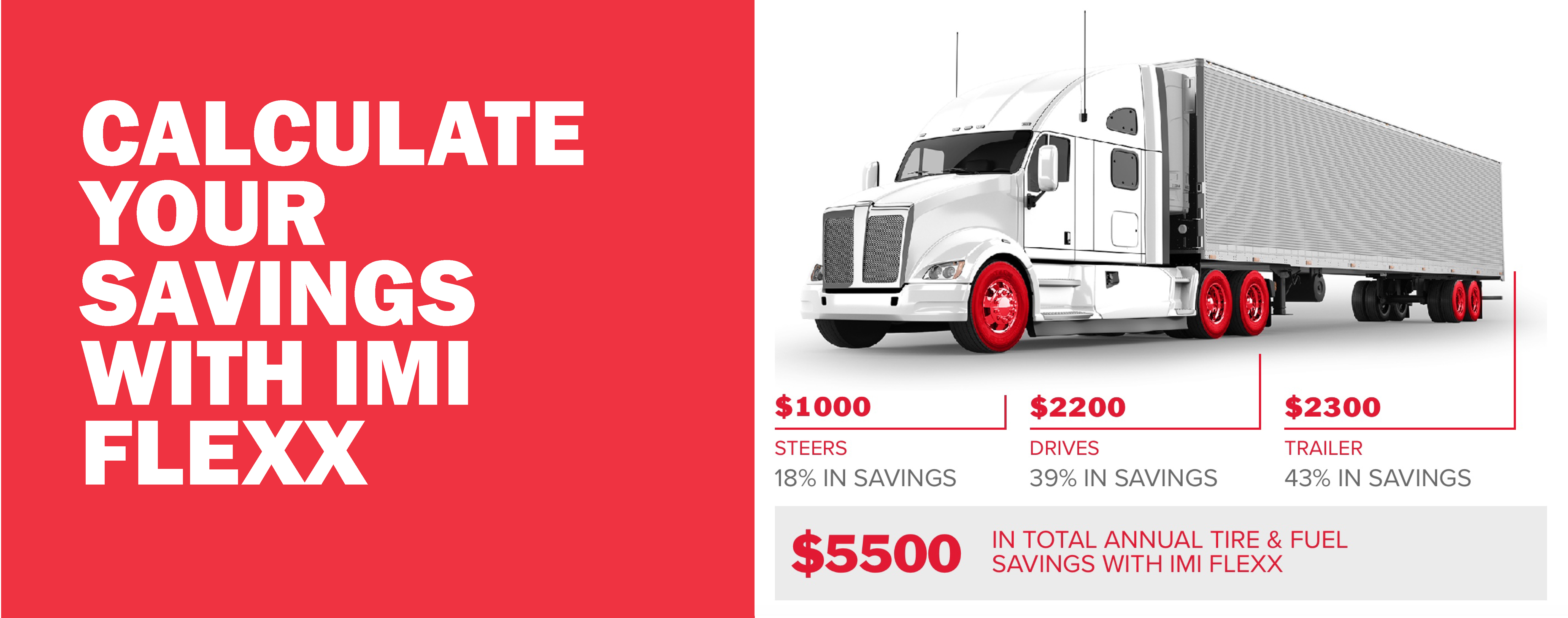 "The left half says ""calculate your savings with IMI Flexx"" and the right half has a truck with price savings"